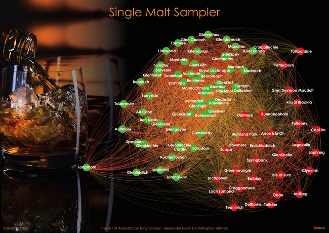 Single Malt Sampler_1
