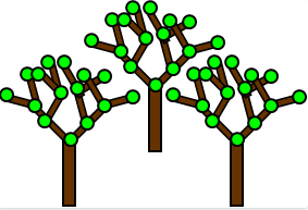 What a random forest algorithm might look like